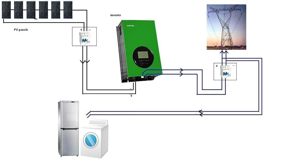 solar-panel-gunes-enerjisi-1-on-grid-b