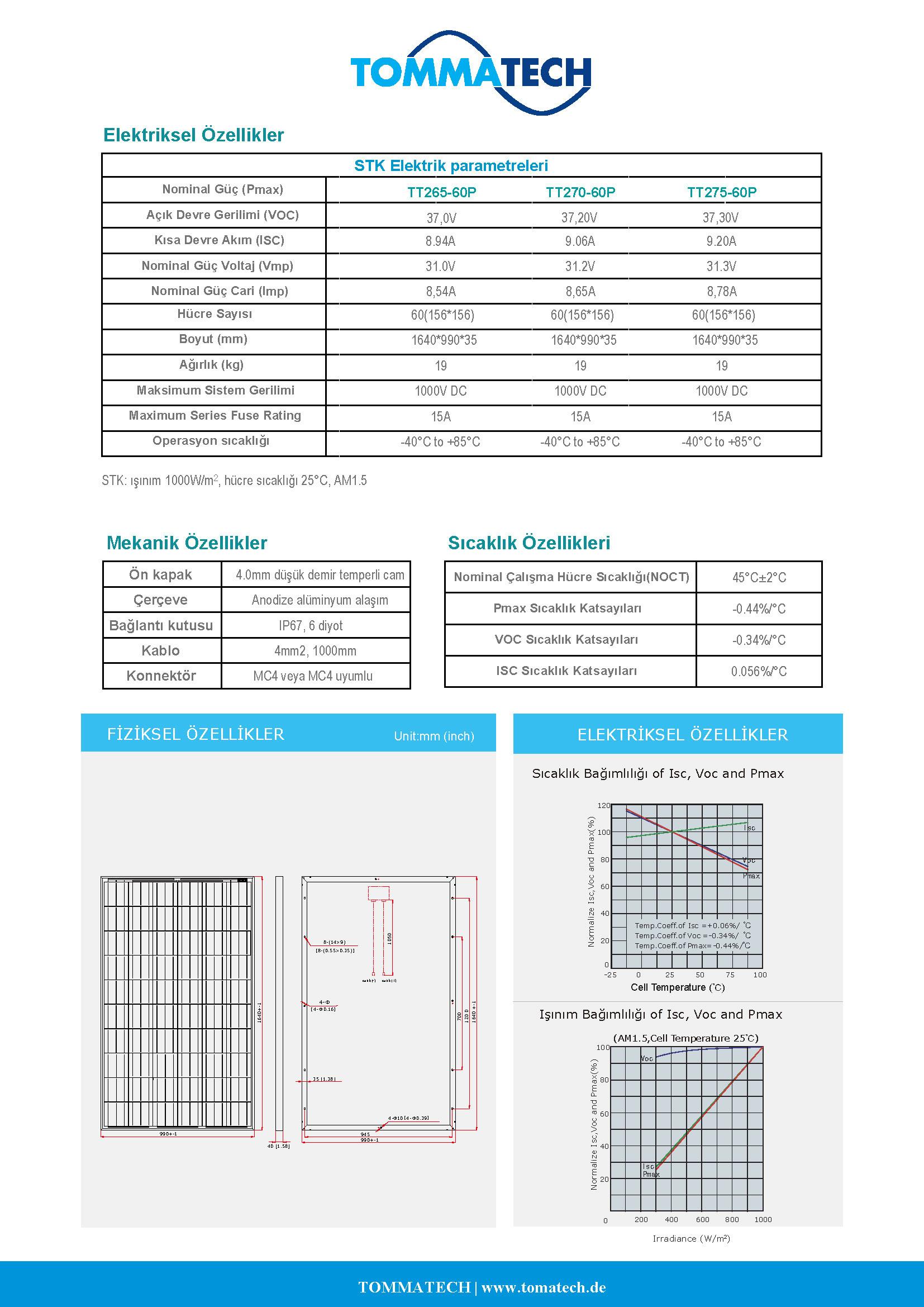 güneş paneli, solar panel, solar panel fiyatları, solar panels, güneş paneli maliyeti, 265 watt , 265 watt solar panel, 265watt