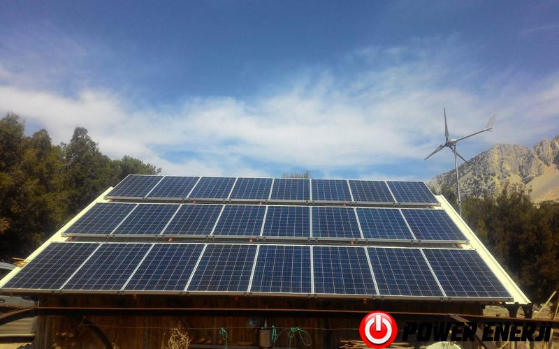 muğla güneş enerjisi elektrik üretimi fiyatları