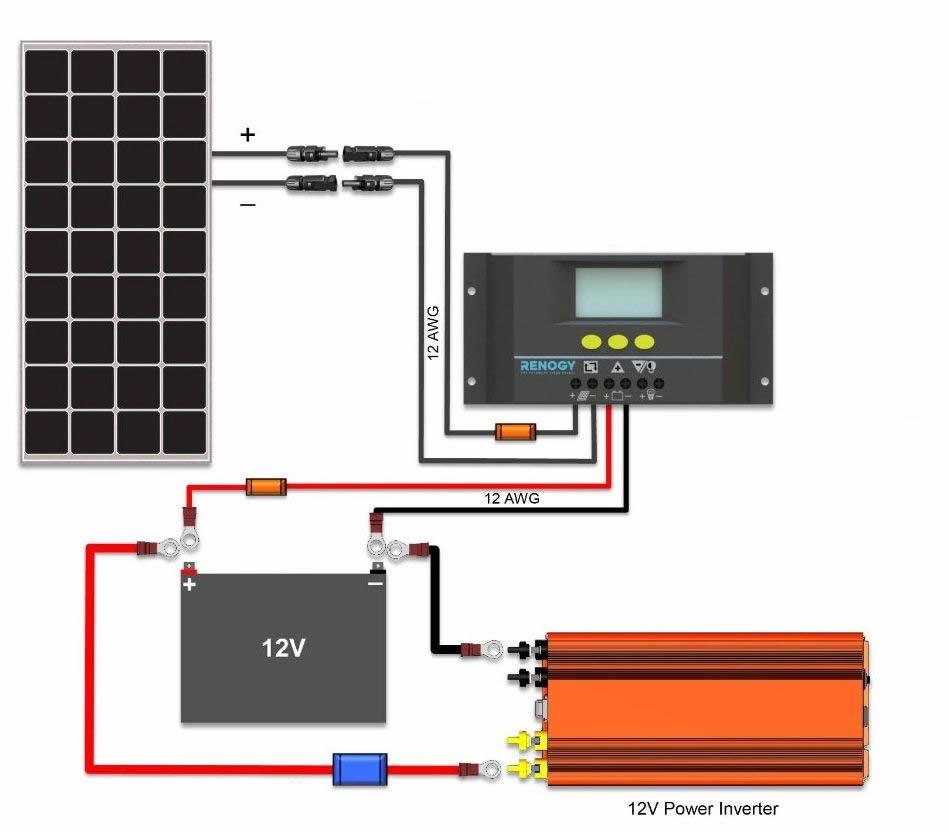 Güneş Paneli Şarj Kontrol Cihazı Kurulum Şeması